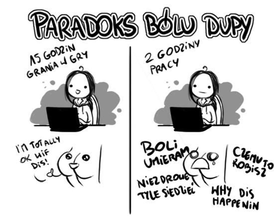 paradoks bólu dupy