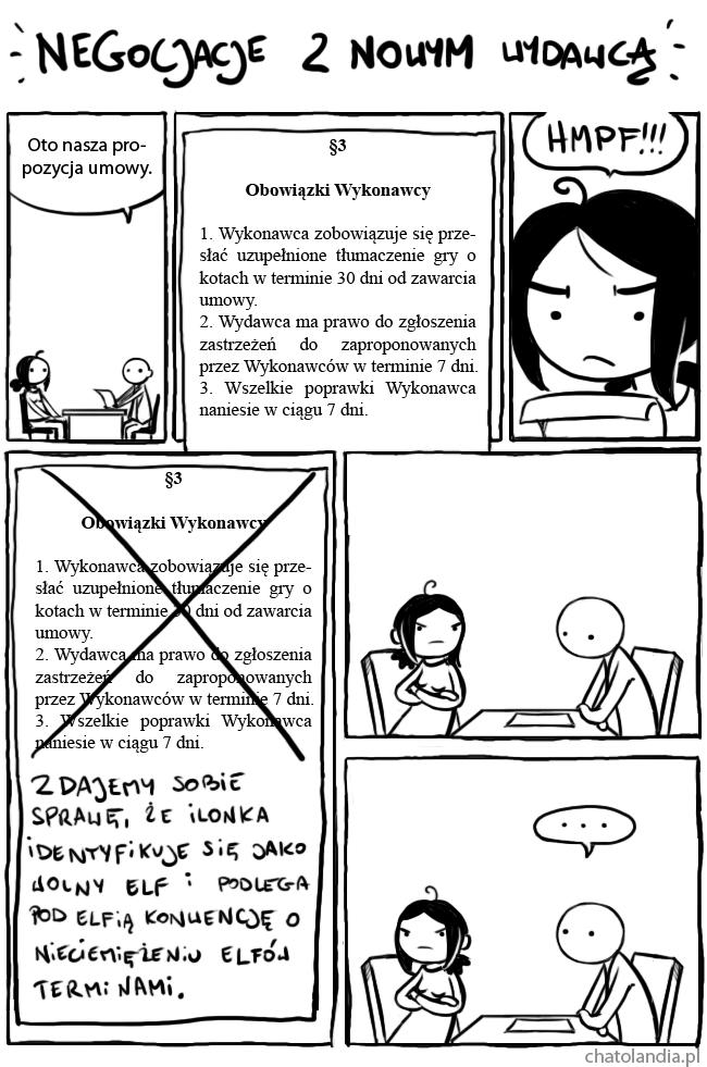 negocjacje z wydawco