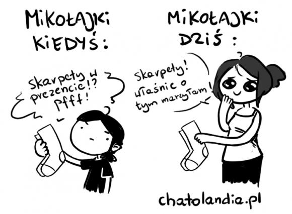 mikolajki